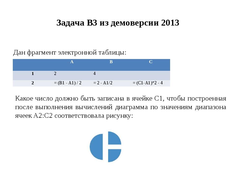 Задача B3 из демоверсии 2013 Дан фрагмент электронной таблицы: Какое число до...