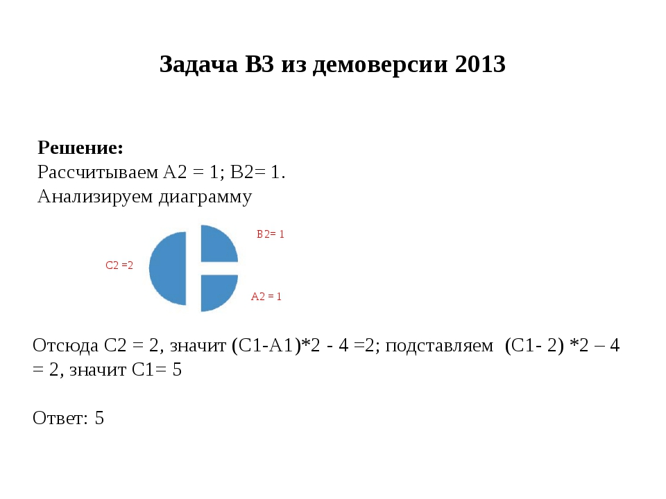 Задача B3 из демоверсии 2013 Решение: Рассчитываем A2 = 1; B2= 1. Анализируем...