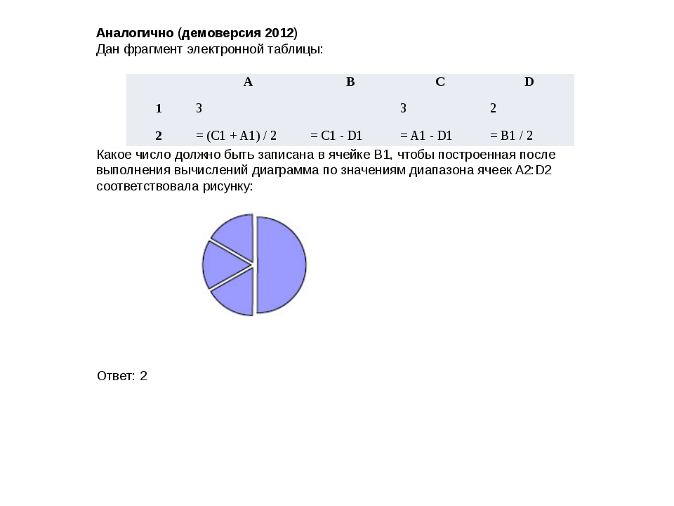 Аналогично (демоверсия 2012) Дан фрагмент электронной таблицы: Какое число до...