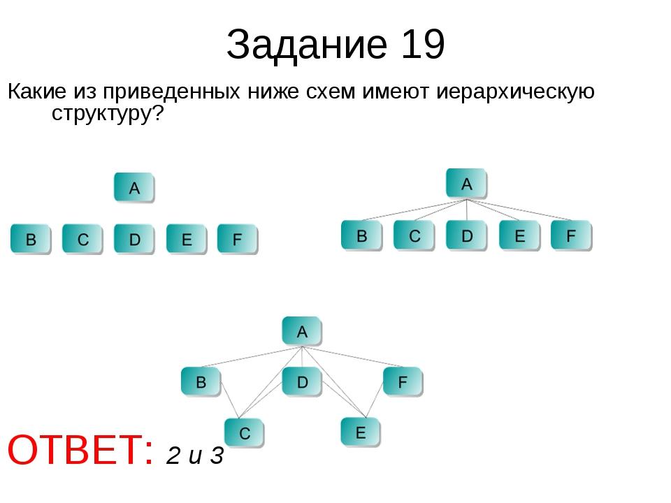 Задание 19 Какие из приведенных ниже схем имеют иерархическую структуру? ОТВЕ...