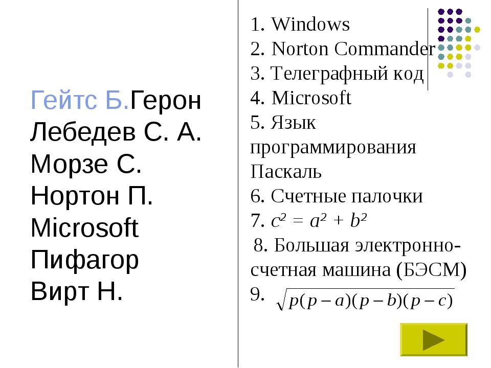 Гейтс Б. Герон Лебедев С. А. Морзе С. Нортон П. Microsoft Пифагор Вирт Н. 1....