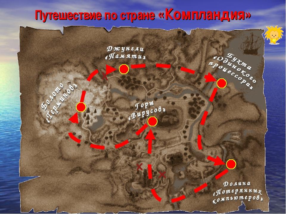Путешествие по стране «Компландия»