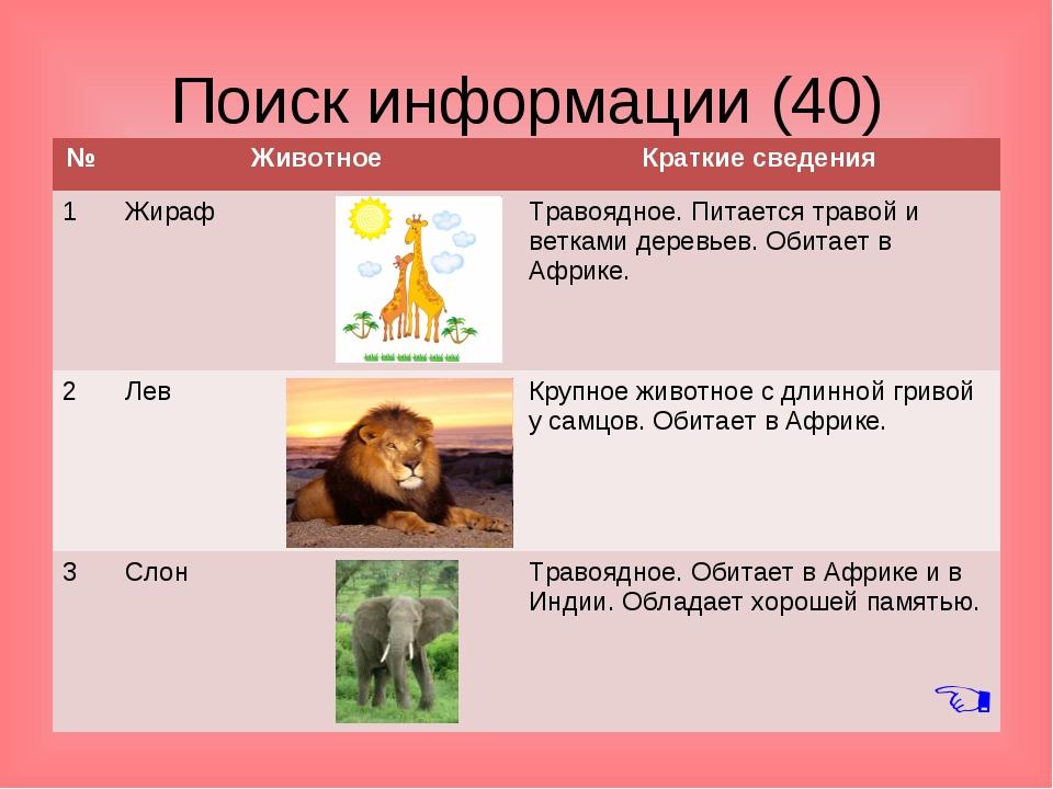 Поиск информации (40)  № ЖивотноеКраткие сведения 1ЖирафТравоядное. Пита...