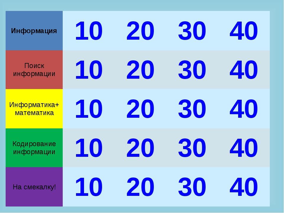 Информация10203040 Поиск информации10203040 Информатика+математика10...
