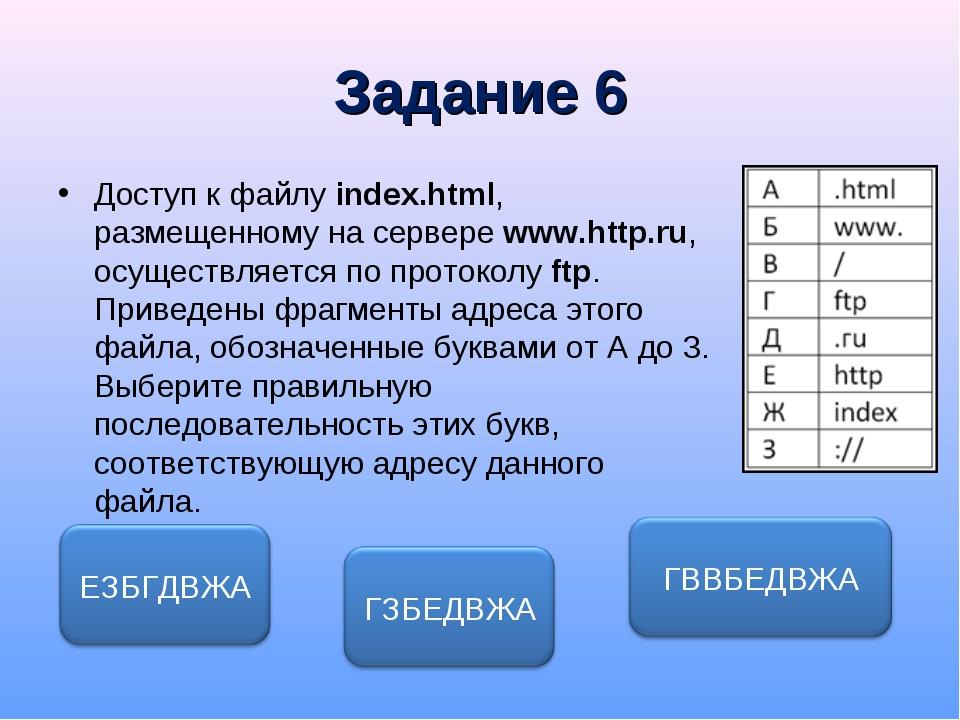 Задание 6 Доступ к файлу index.html, размещенному на сервере www.http.ru, осу...