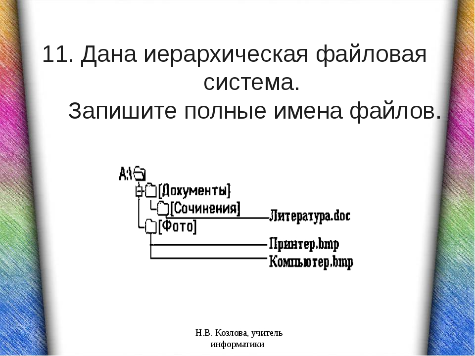 11. Дана иерархическая файловая система. Запишите полные имена файлов.