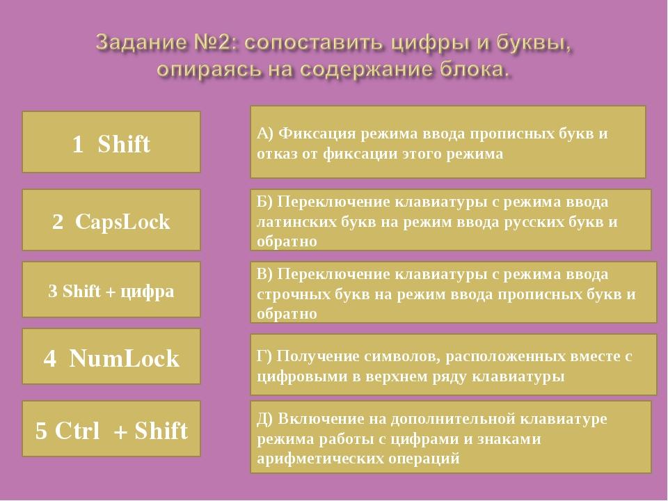 1 Shift А) Фиксация режима ввода прописных букв и отказ от фиксации этого реж...