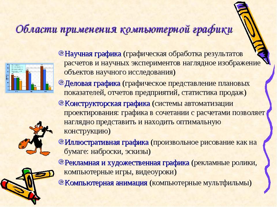 Области применения компьютерной графики Научная графика (графическая обработк...