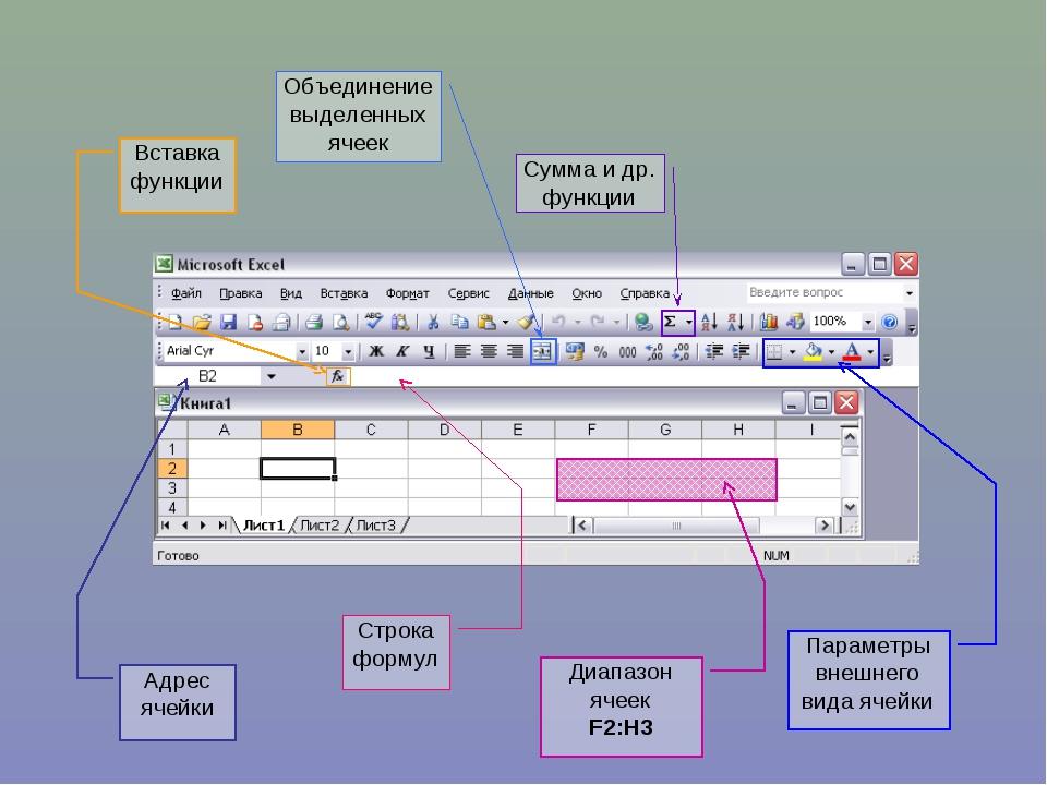Строка формул Параметры внешнего вида ячейки Вставка функции Адрес ячейки Диа...