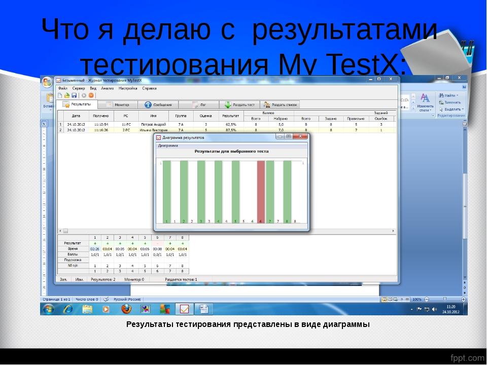 Что я делаю с результатами тестирования My TestX: Результаты тестирования пре...