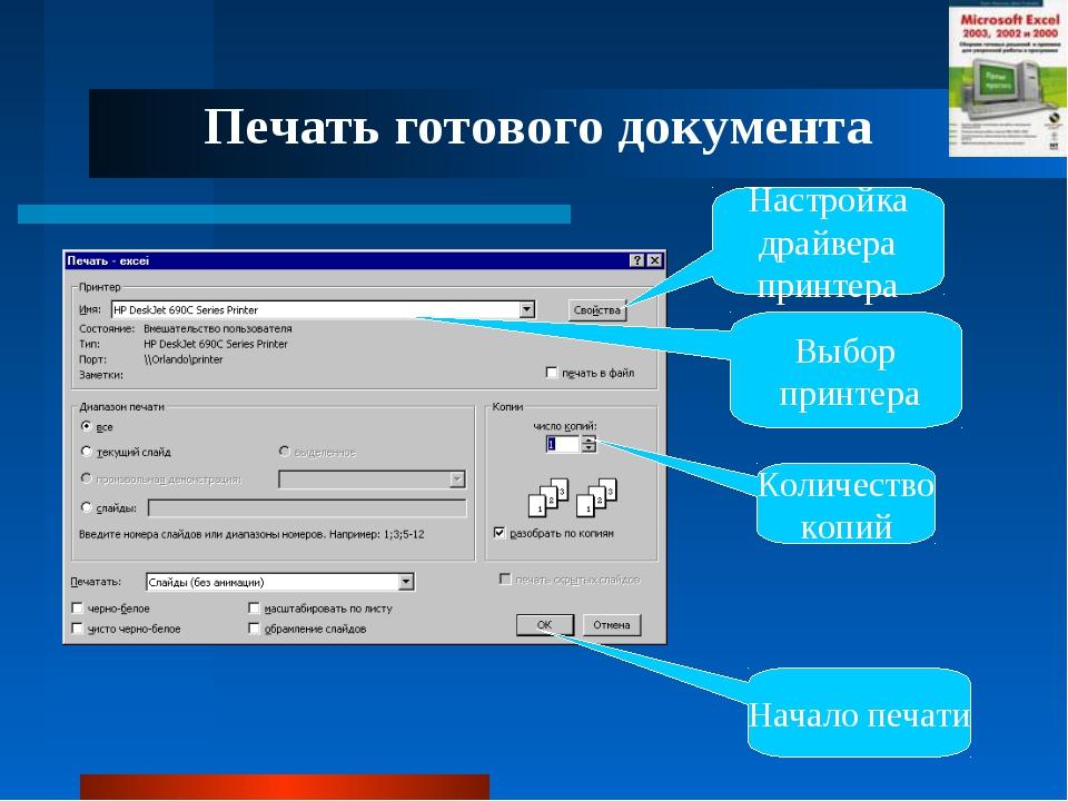 Печать готового документа Настройка драйвера принтера Количество копий Начало...