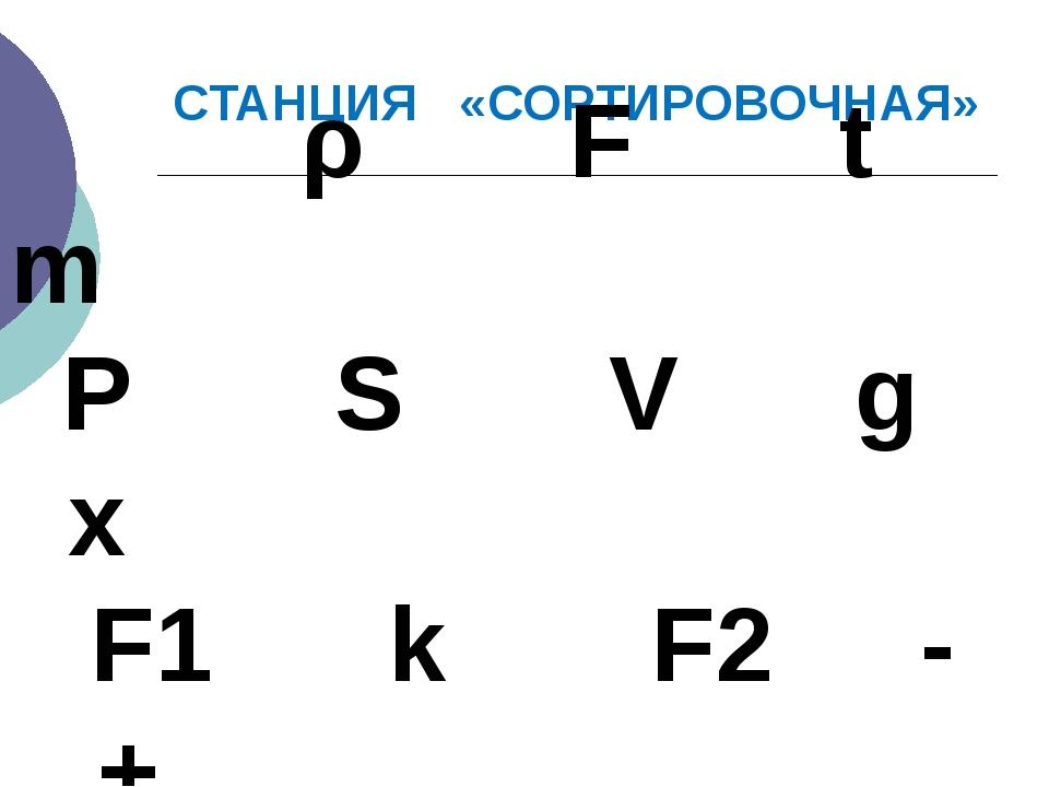 СТАНЦИЯ «СОРТИРОВОЧНАЯ» υ ρ F t m P S V g х F1 k F2 - +