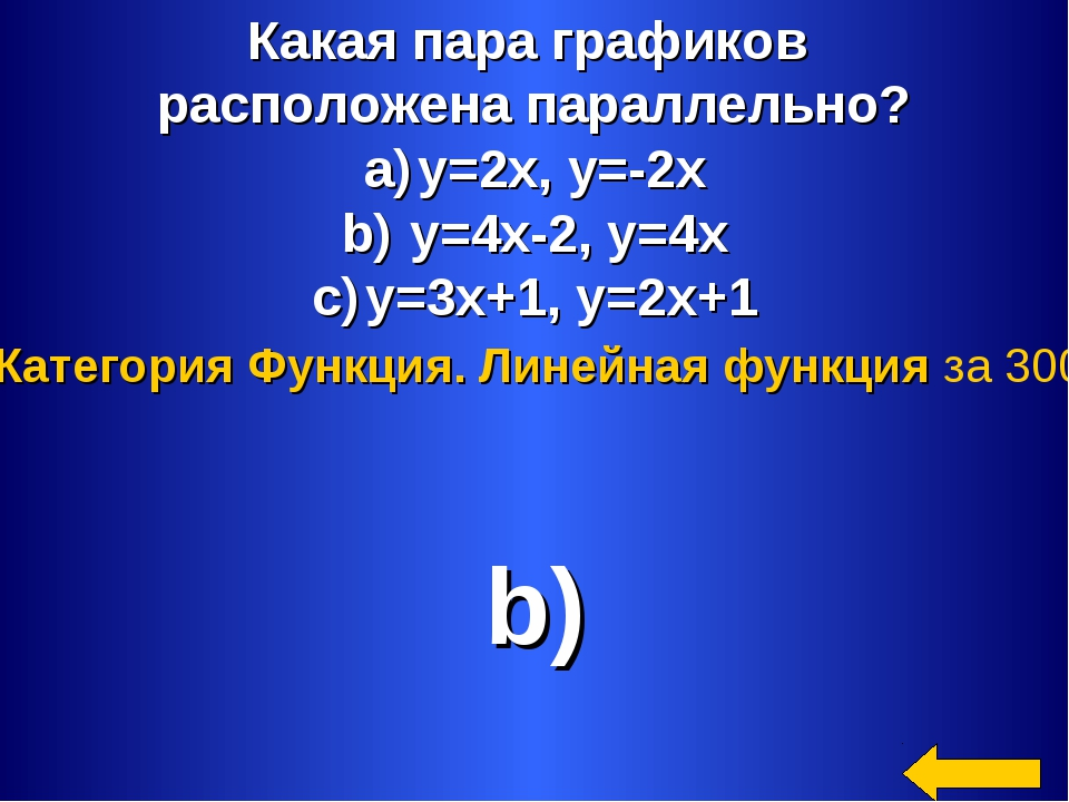 Какая пара графиков расположена параллельно? y=2x, y=-2x y=4x-2, y=4x y=3x+1,...