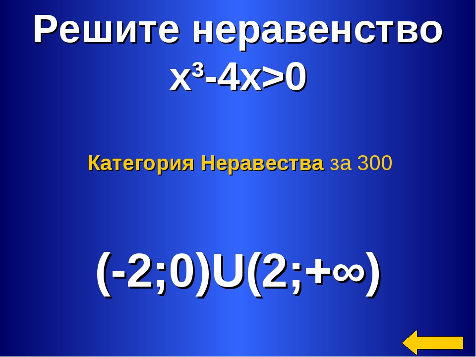 Решите неравенство x³-4x>0 (-2;0)U(2;+∞) Категория Неравества за 300