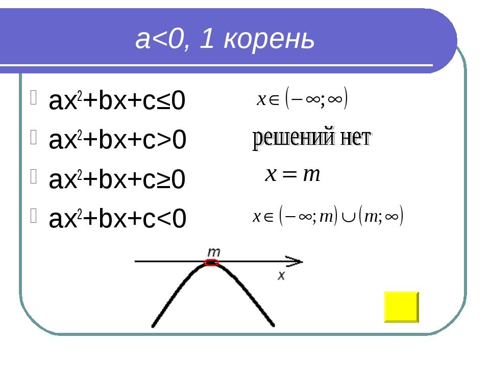 a0 ax2+bx+c≥0 ax2+bx+c