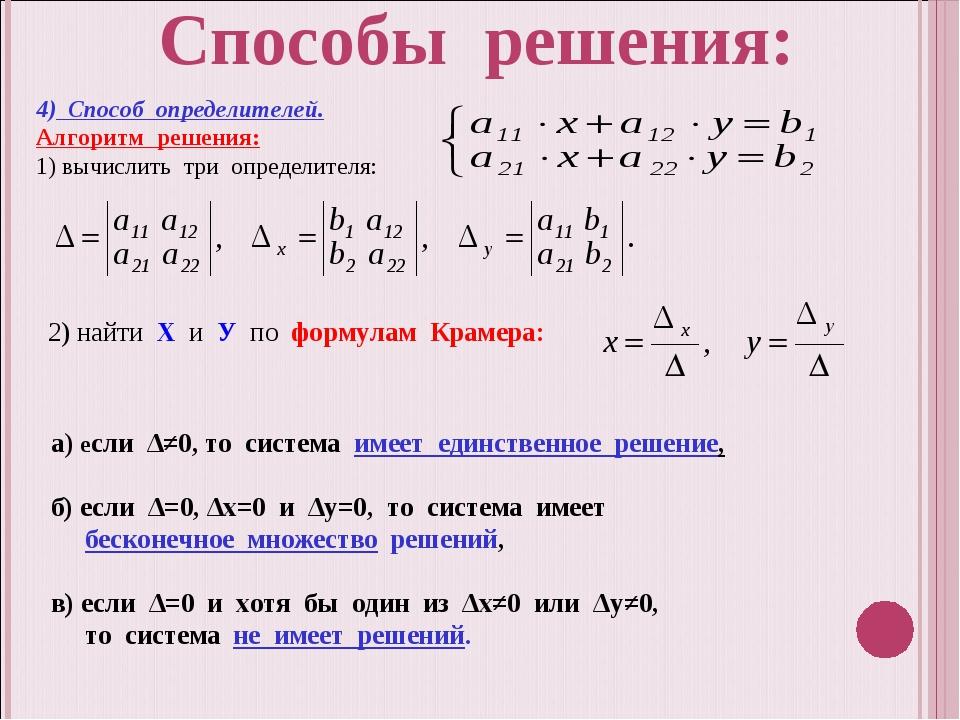 4) Способ определителей. Алгоритм решения: 1) вычислить три определителя: 2)...