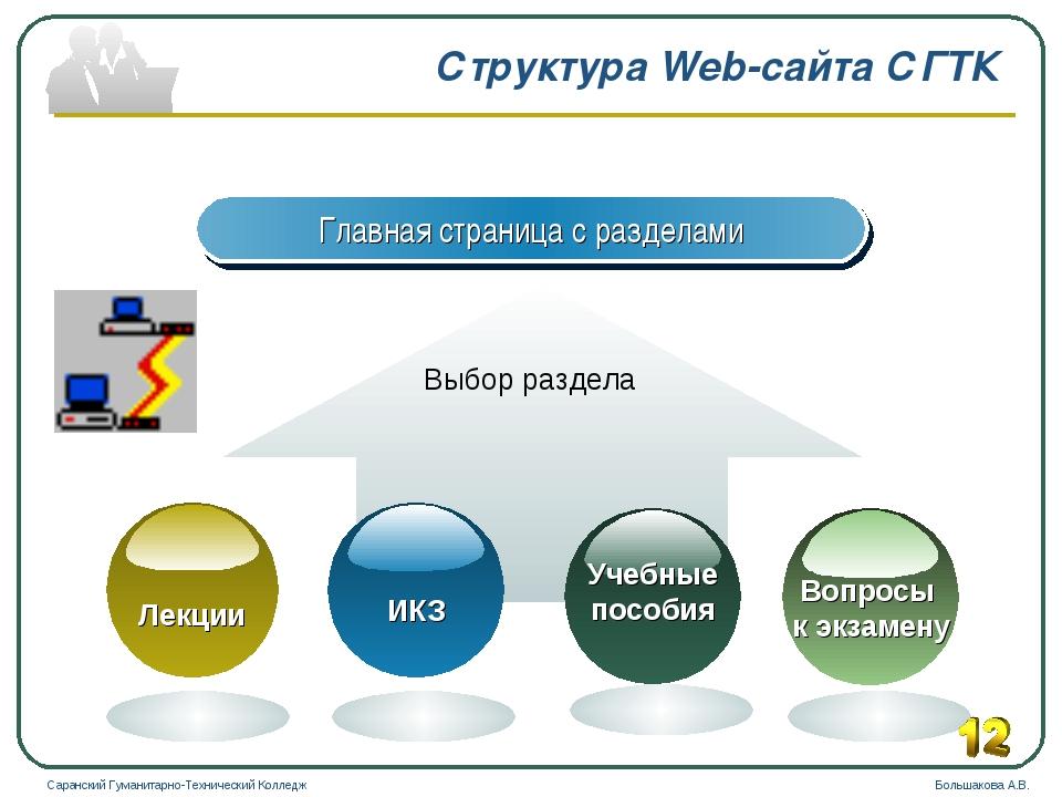 Структура Web-сайта СГТК Главная страница с разделами Выбор раздела Вопросы к...