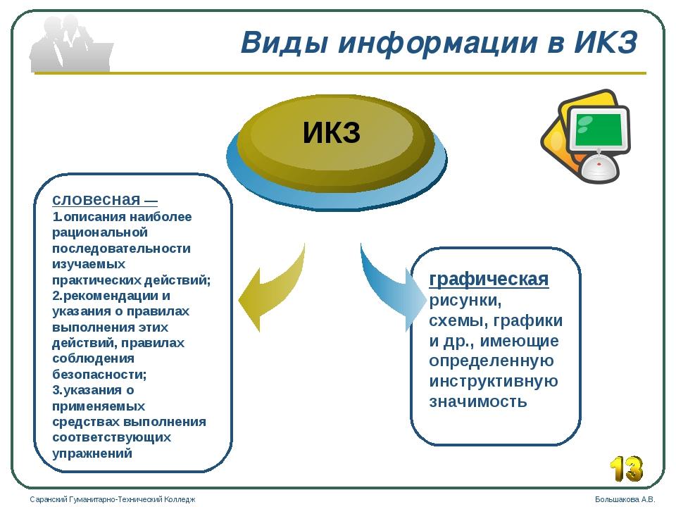 Виды информации в ИКЗ словесная — 1.описания наиболее рациональной последоват...