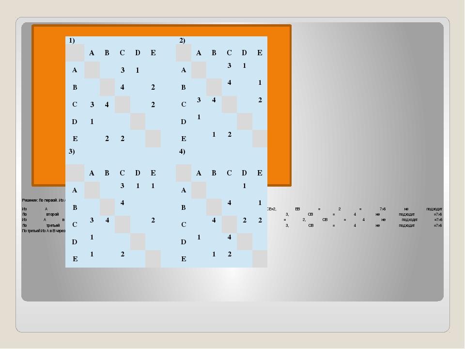 Решение: По первой. Из А в В можно попасть через С - АС=3, СВ = 4 не подходит...