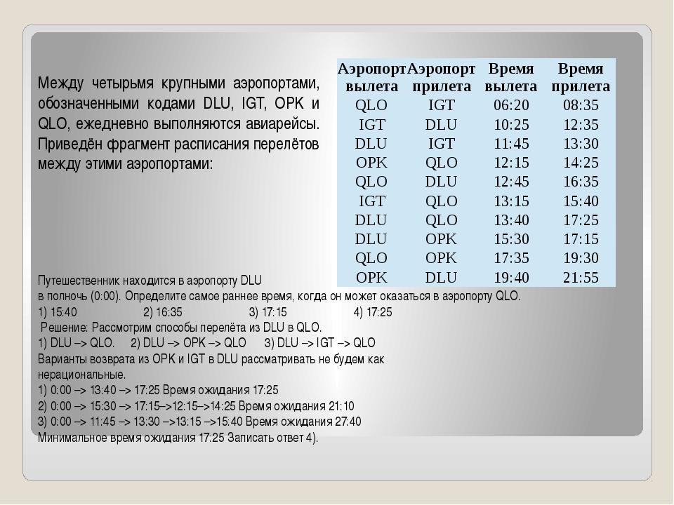 Между четырьмя крупными аэропортами, обозначенными кодами DLU, IGT, OPK и QLO...