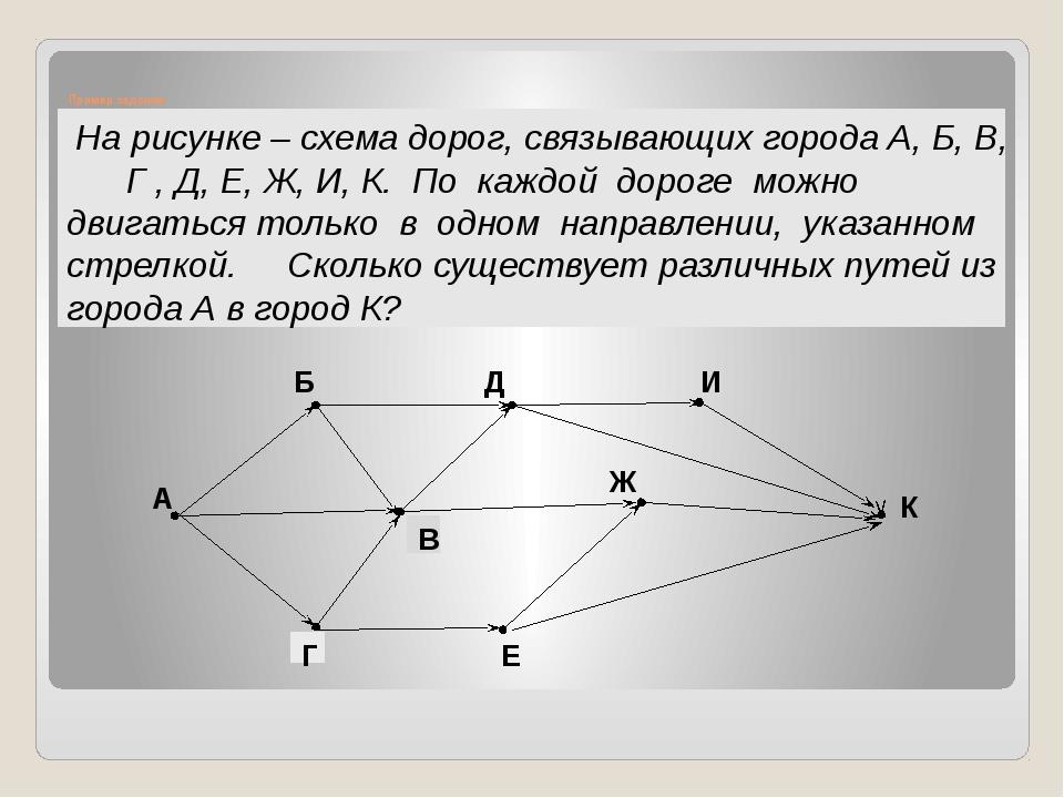 На рисунке – схема дорог, связывающих города А, Б, В, Г , Д, Е, Ж, И, К. По...