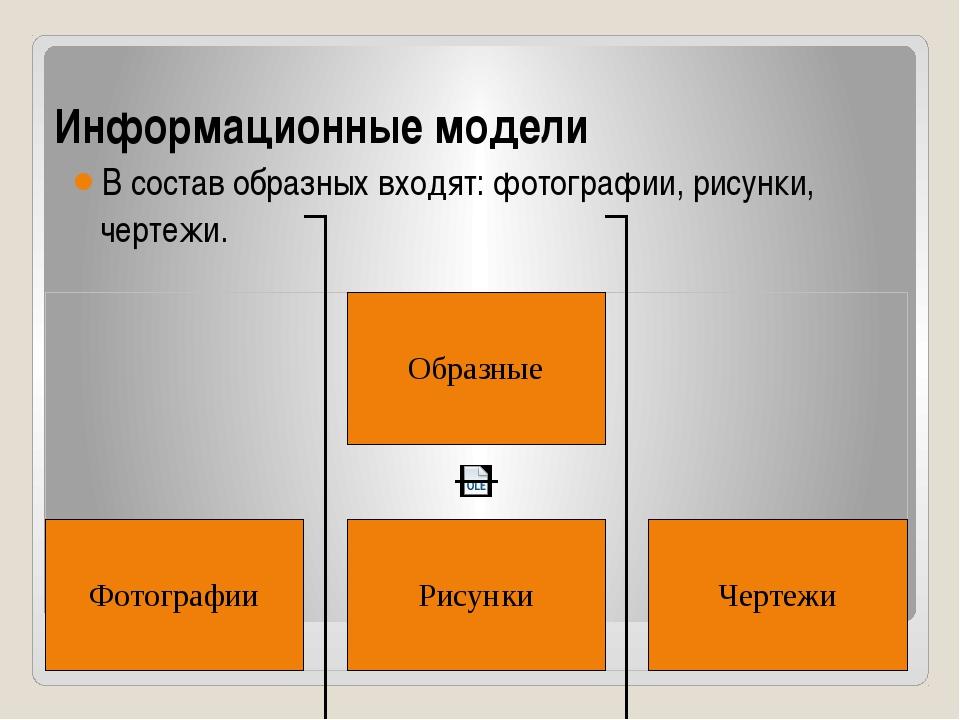 Информационные модели В состав образных входят: фотографии, рисунки, чертежи.