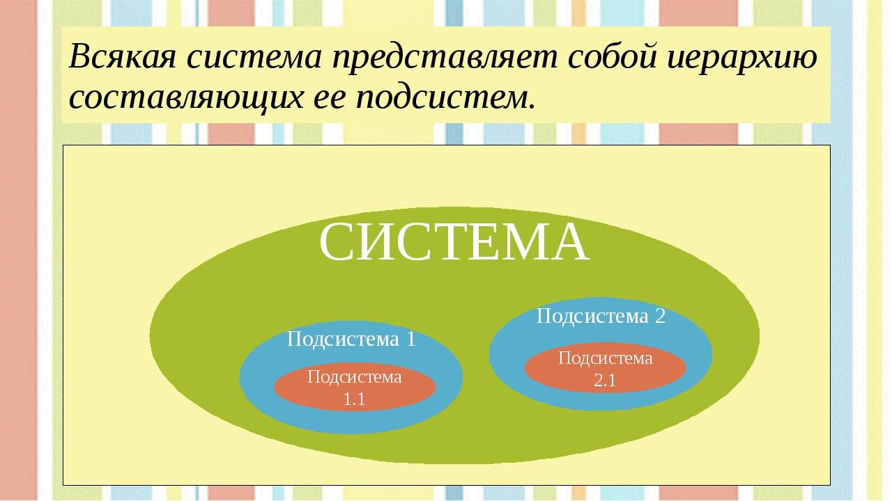 Всякая система представляет собой иерархию составляющих ее подсистем. СРЕДА С...