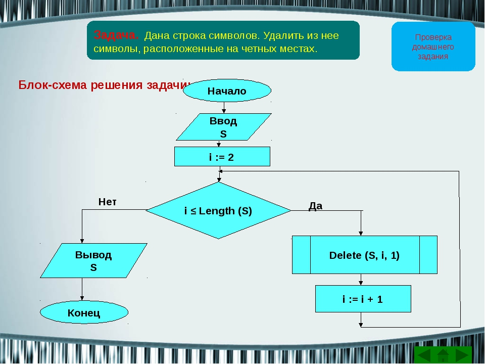 Программа: Program Example_1; Var S1, S2: String; Procedure Del (Var S: Strin...