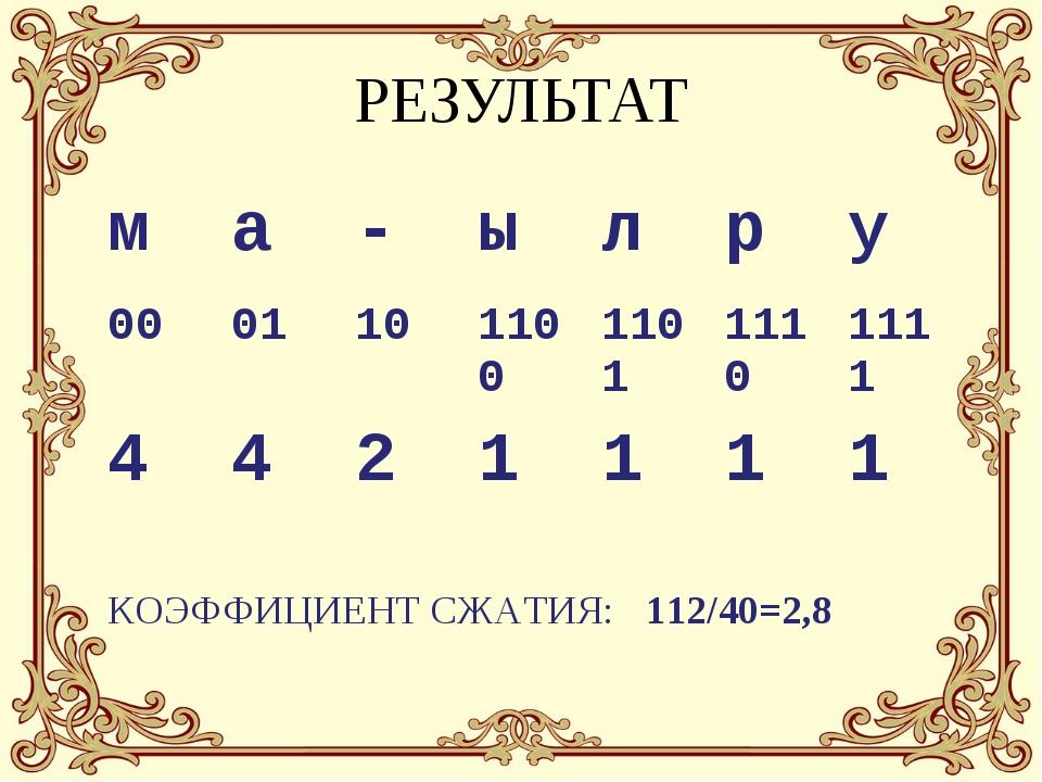 РЕЗУЛЬТАТ КОЭФФИЦИЕНТ СЖАТИЯ: 112/40=2,8 ма-ылру 00011011001101111...