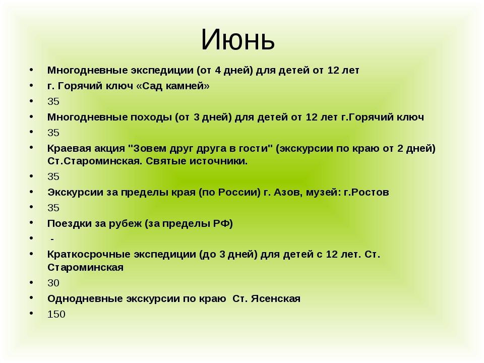 Июнь Многодневные экспедиции (от 4 дней) для детей от 12 лет г. Горячий ключ...