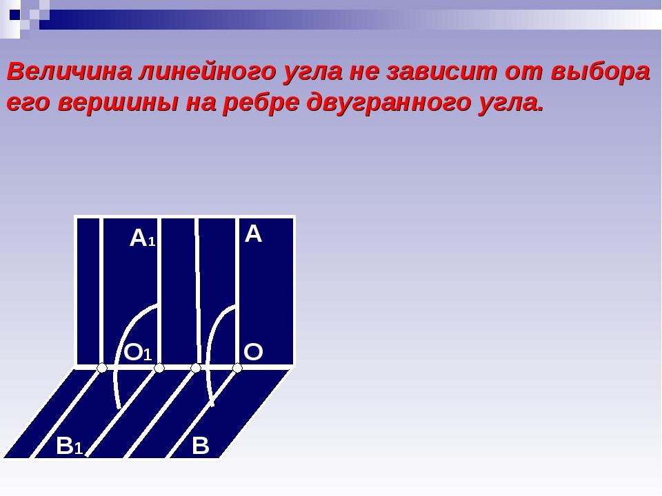 Величина линейного угла не зависит от выбора его вершины на ребре двугранного...