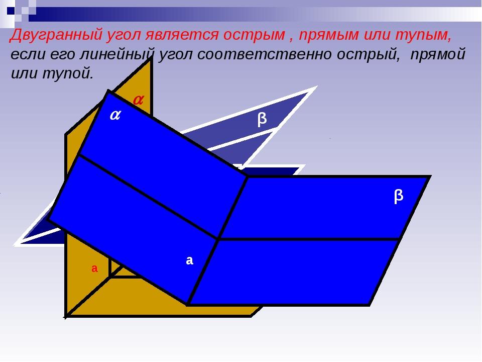 Двугранный угол является острым , прямым или тупым, если его линейный угол со...
