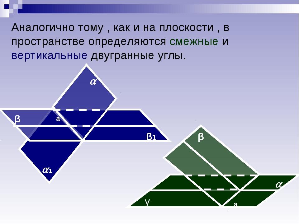 Аналогично тому , как и на плоскости , в пространстве определяются смежные и...