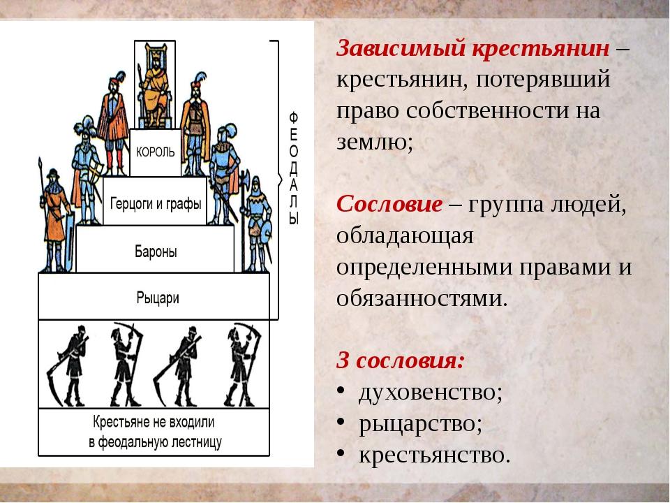 Доклад по истории на тему крестьяне 2790