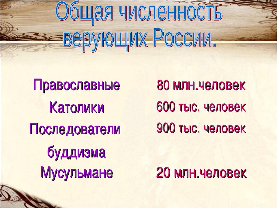 Православные80 млн.человек Католики600 тыс. человек Последователи буддизма...