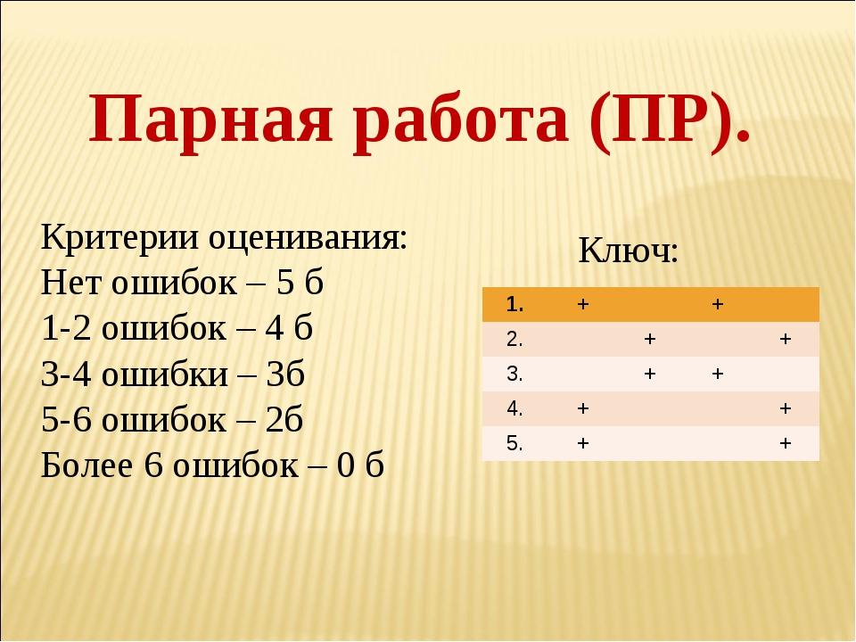Парная работа (ПР). Критерии оценивания: Нет ошибок – 5 б 1-2 ошибок – 4 б 3-...
