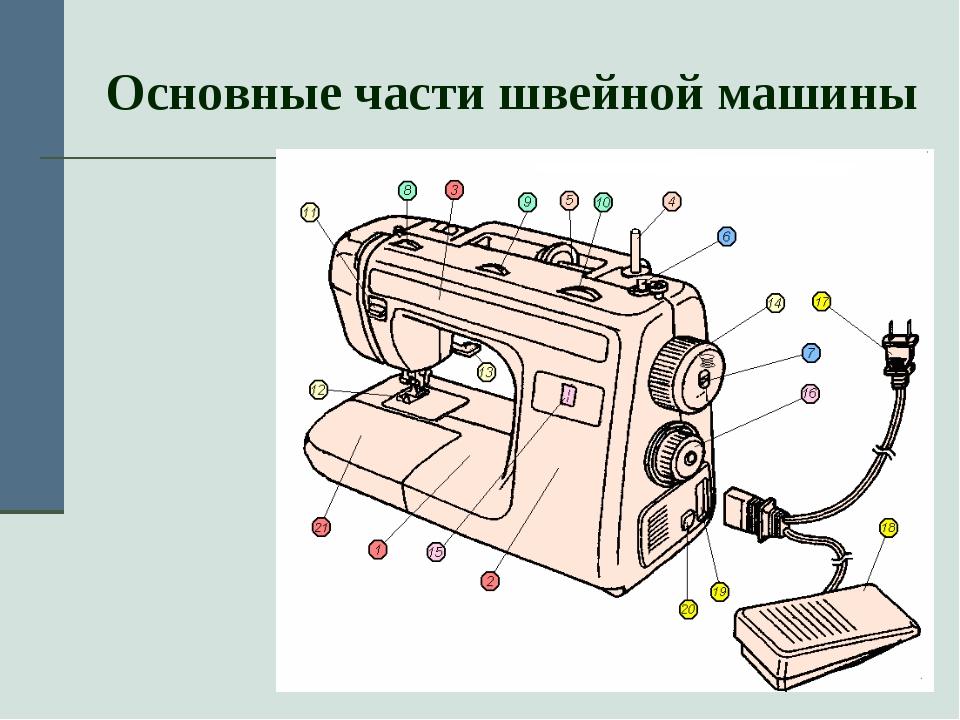 Основные части швейной машины