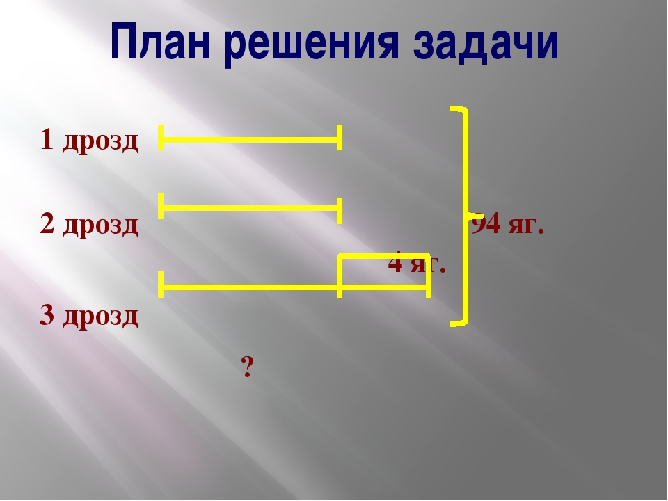 План решения задачи 1 дрозд 2 дрозд  94 яг.  4 яг. 3 дрозд  ?
