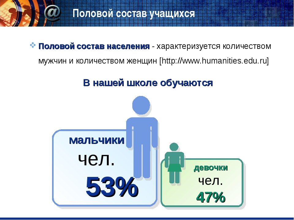 Половой состав учащихся Половой состав населения - характеризуется количество...