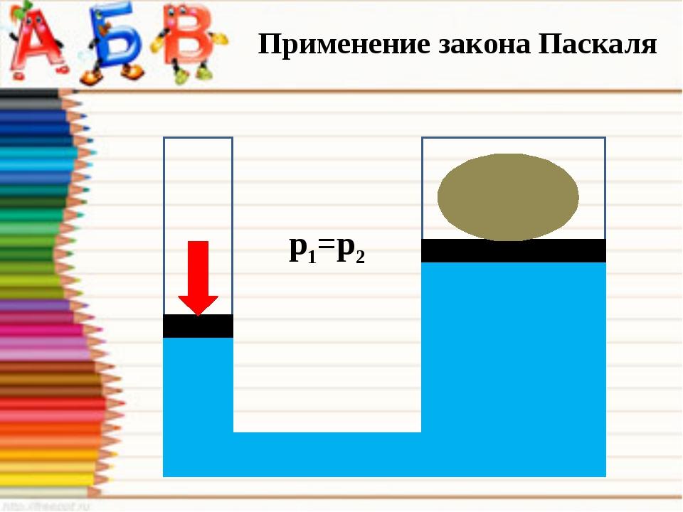Применение закона Паскаля р1=р2