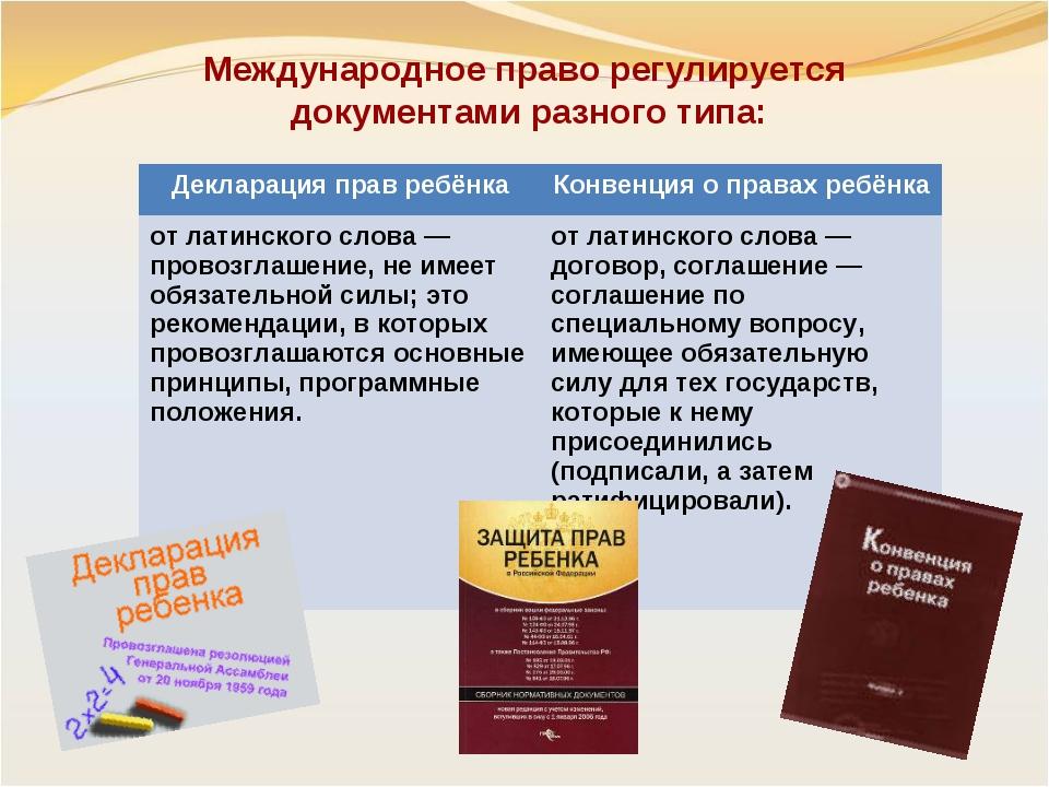 Международное право регулируется документами разного типа: Декларация прав ре...