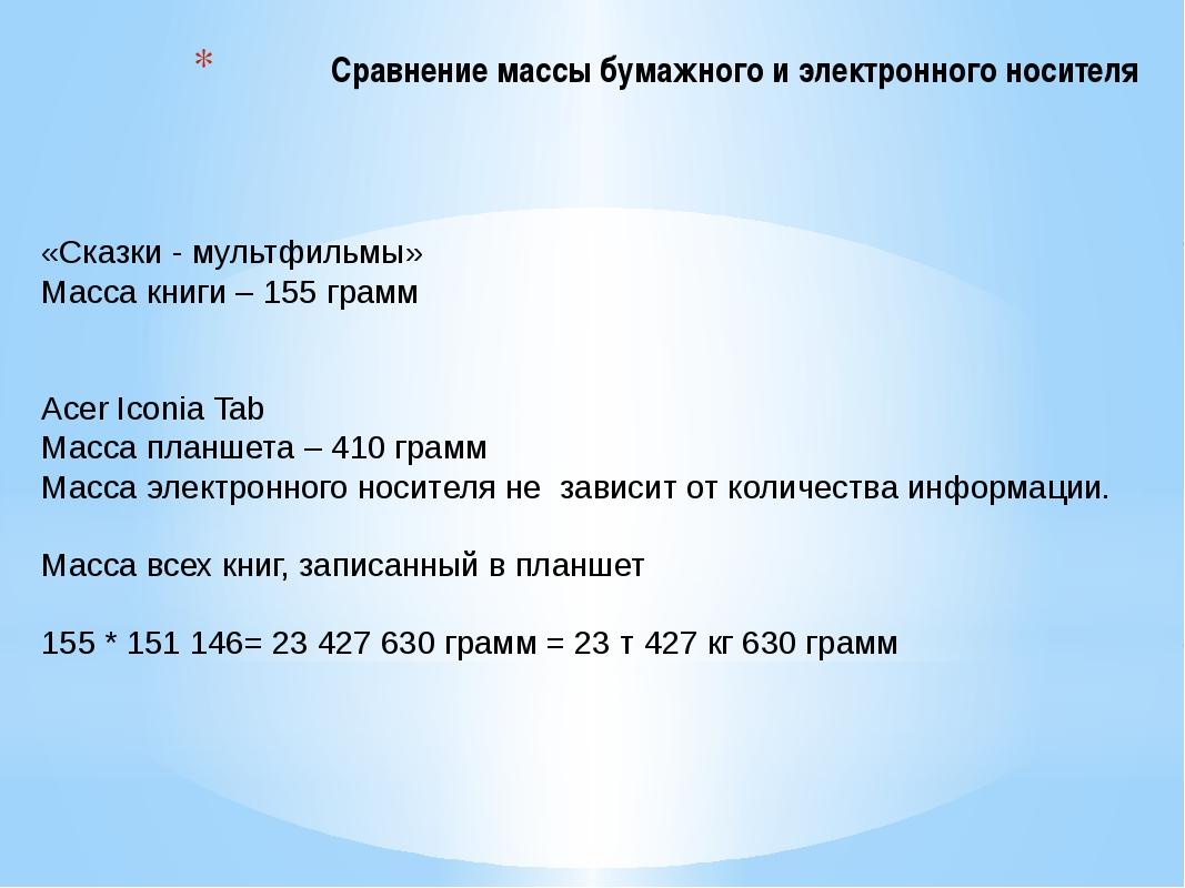 Сравнение массы бумажного и электронного носителя «Сказки - мультфильмы» Масс...