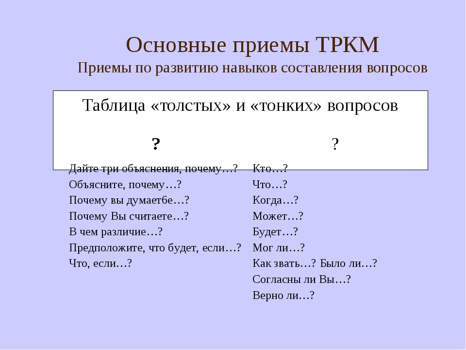 Основные приемы ТРКМ Приемы по развитию навыков составления вопросов Таблица...