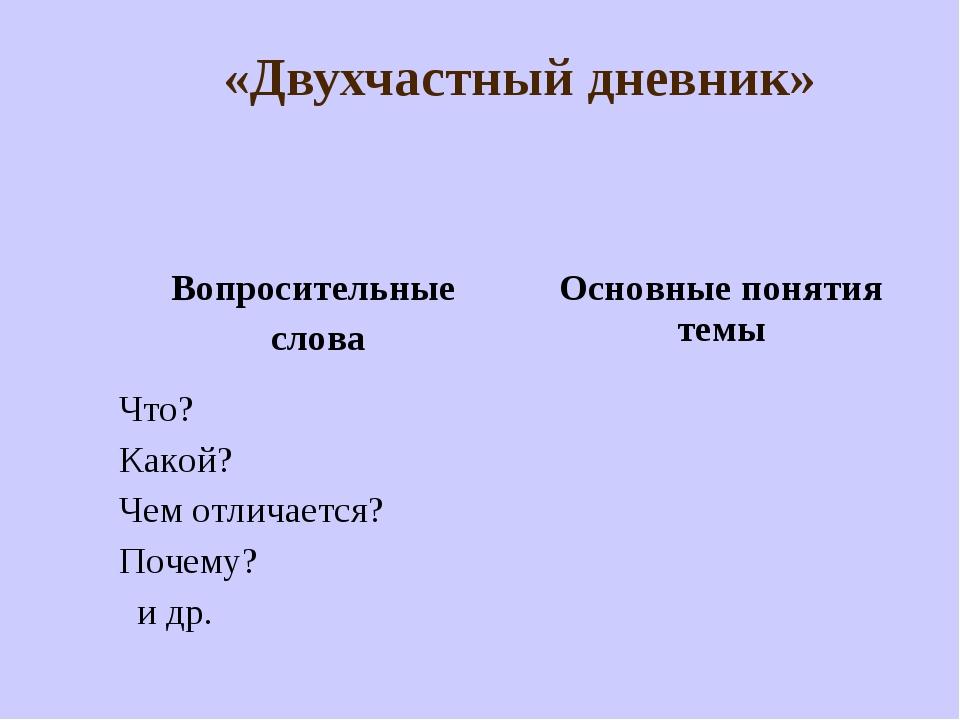 «Двухчастный дневник» Вопросительные словаОсновные понятия темы Что? Какой?...