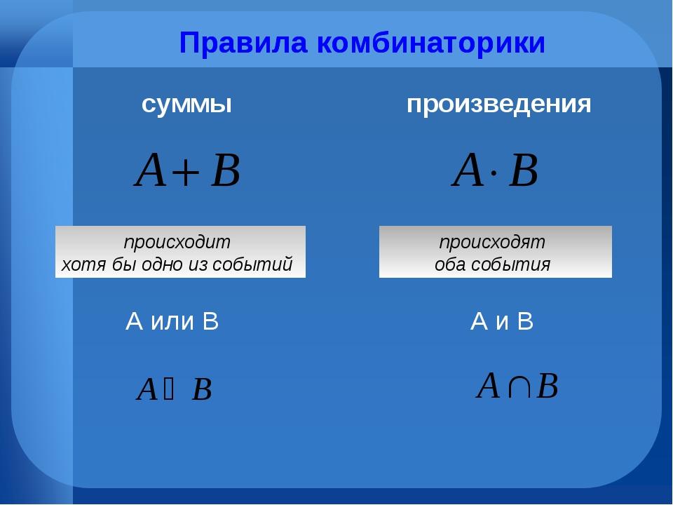 Правила комбинаторики суммы произведения А или В А и В происходит хотя бы одн...