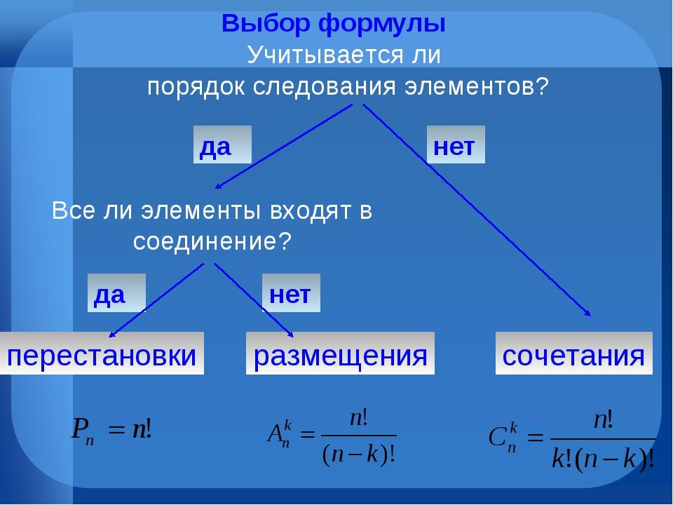 Выбор формулы Учитывается ли порядок следования элементов? да нет сочетания п...