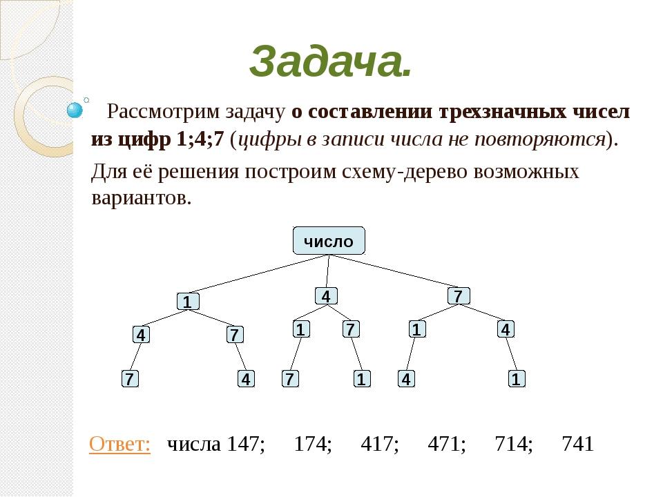 Задача. Рассмотрим задачу о составлении трехзначных чисел из цифр 1;4;7 (цифр...
