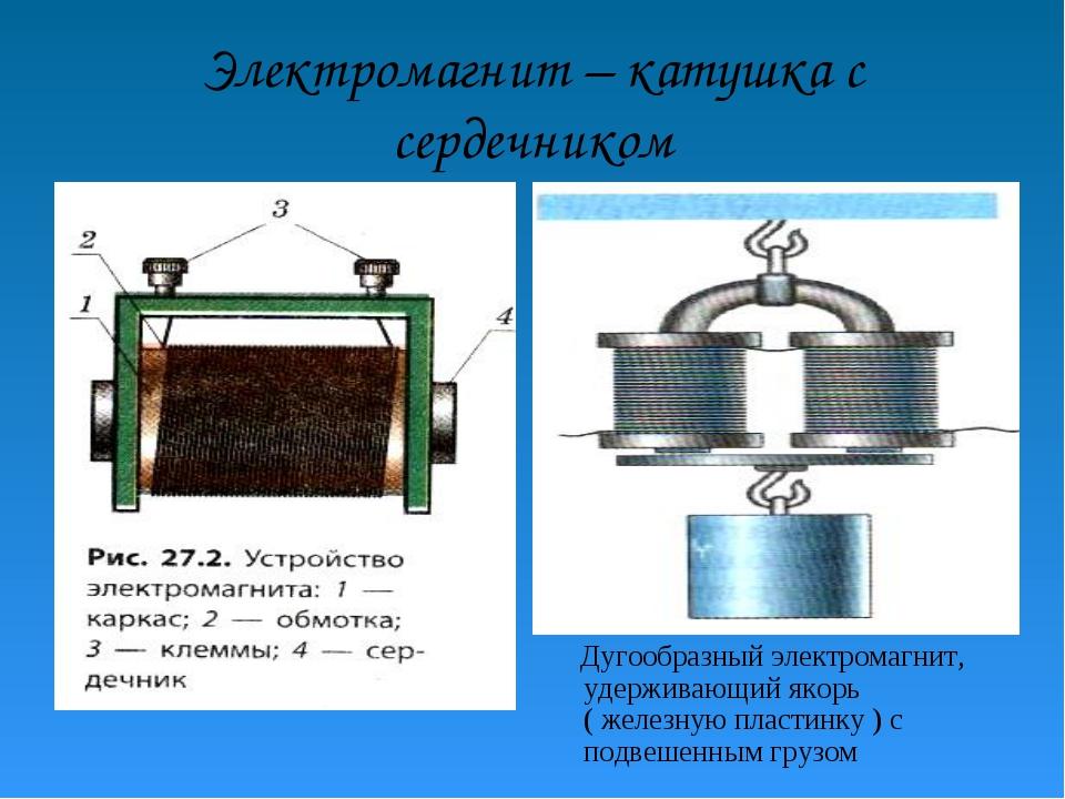 Электромагнит – катушка с сердечником Дугообразный электромагнит, удерживающи...