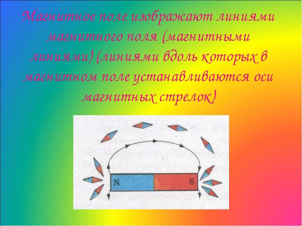 Магнитное поле изображают линиями магнитного поля (магнитными линиями) (линия...