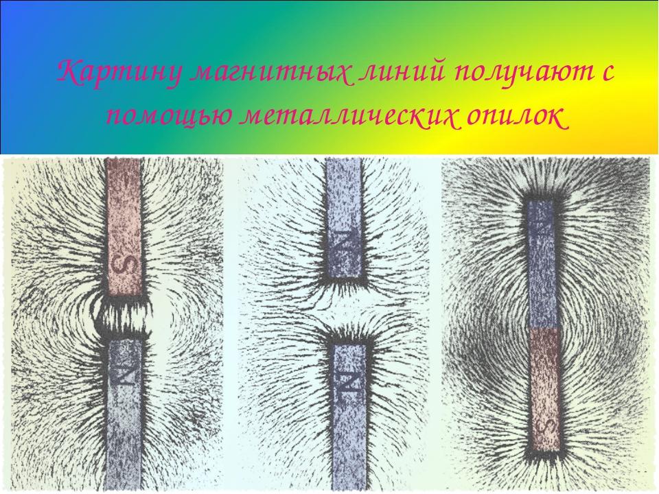 Картину магнитных линий получают с помощью металлических опилок